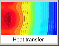 heat transfer and fluid dynamics pillowplate