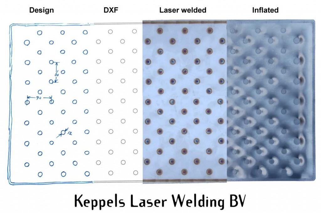 pillowplate ontwerp fasen keppels laser welding